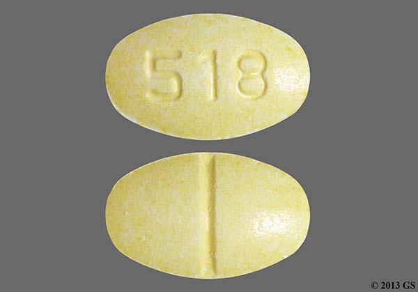 Generic Sinemet Pill Identifier