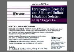 Albuterol Sulfate Inhalation Solution Price