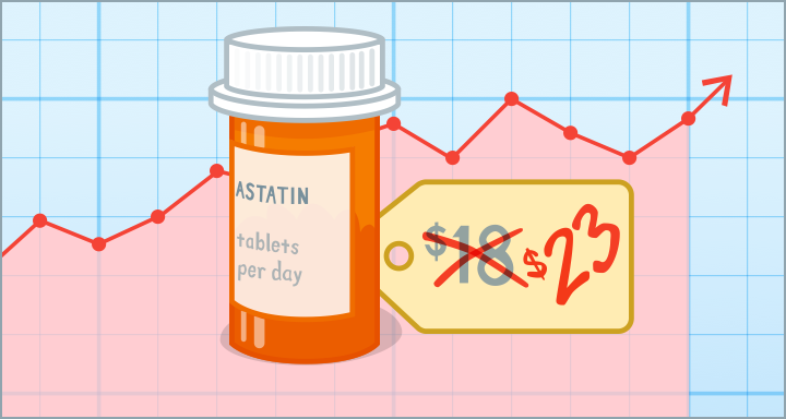 Pill bottle in front of a line graph